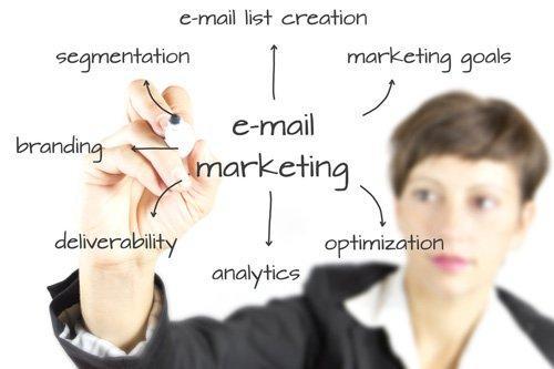 دلایل ساخت لیست ایمیل در وردپرس