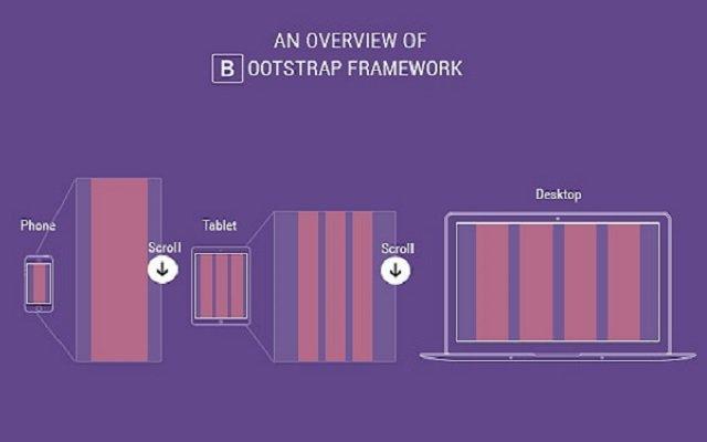 فریم ورک بوت استرپ ( Bootstrap framework )